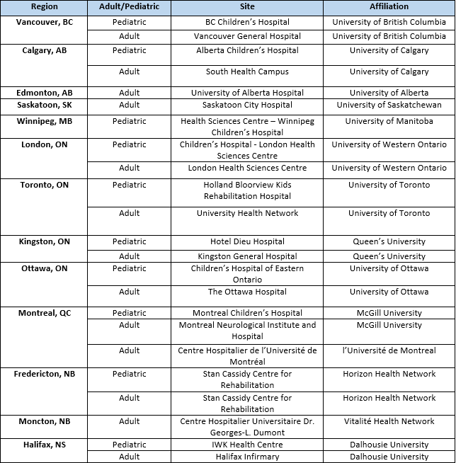 clinic locations2